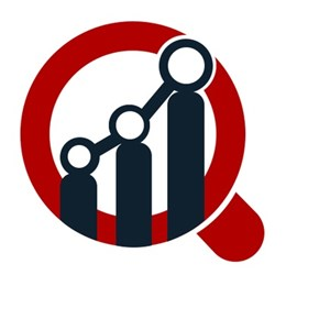Liquid Chromatography instruments Market Share Analysis, Technology Enhancements, Industry Growth, Emerging Trends, Competitive Landscape And Opportunity Assessment By 2023