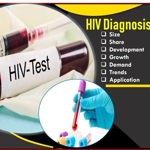 HIV Diagnosis Market Opportunities by Types, Demand, Top Manufactures and Application in Grooming Regions