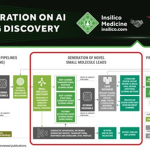 Insilico Medicine enters into a collaboration research with Astellas Pharma Inc. to apply novel generative artificial intelligence system for a conventionally challenging target family
